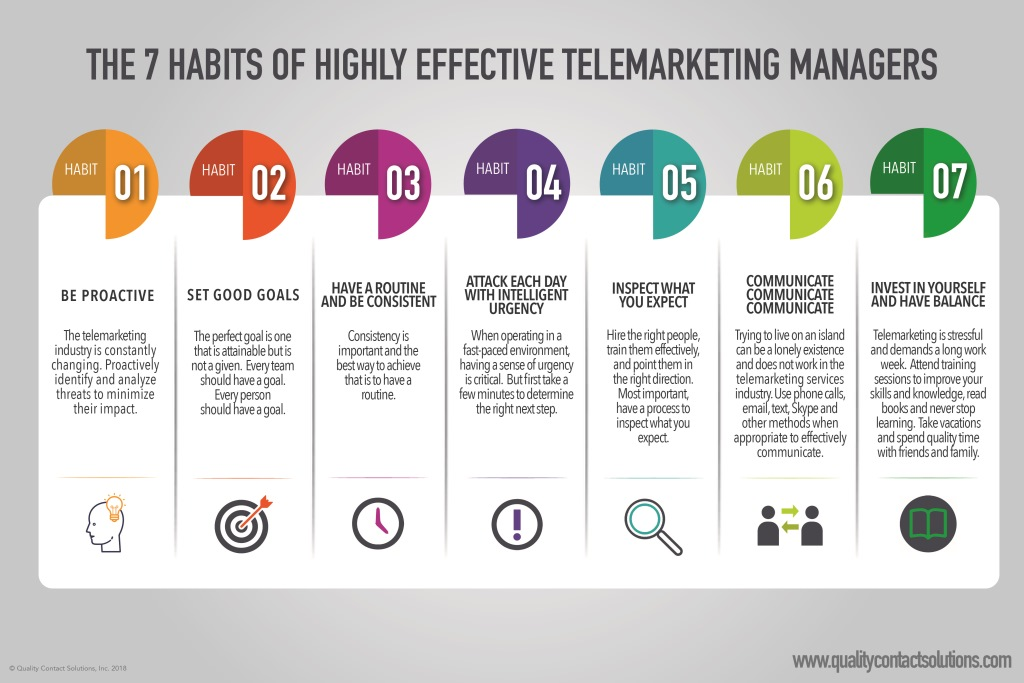 The 7 Habits of Highly Effective Telemarketing Managers, Telemarketing Services