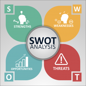 SWOT analysis for top telemarketing companies