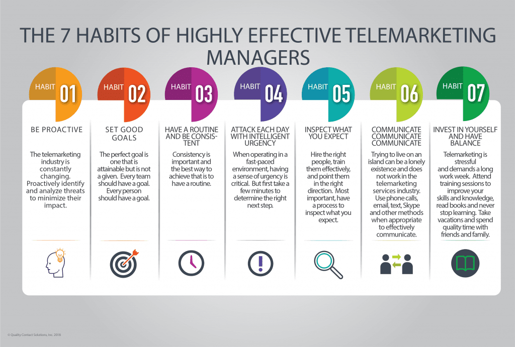 effective telemarketing managers