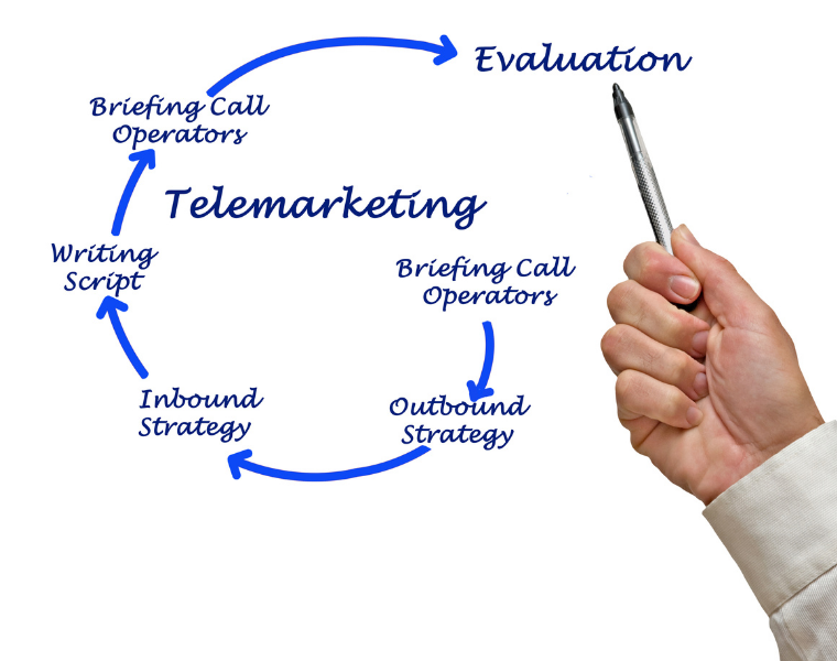 what is a telemarketing company
